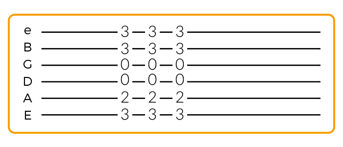 How to Read Guitar Tab - Northville Guitar Lessons | Michigan\'s ...