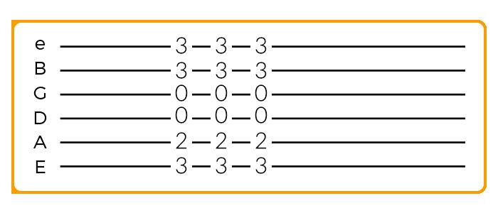 g chord guitar tab