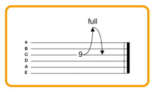 learning tablature
