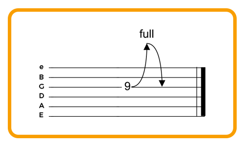 bend and release tablature example
