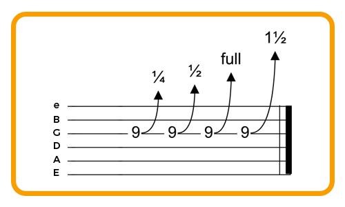bend guitar tablature example