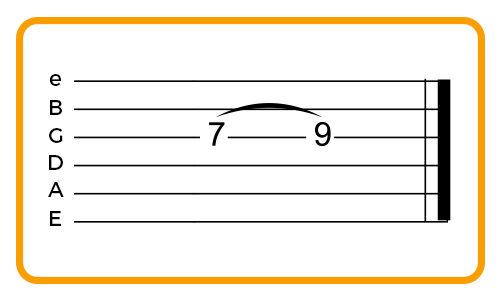 hammer-on guitar tab example