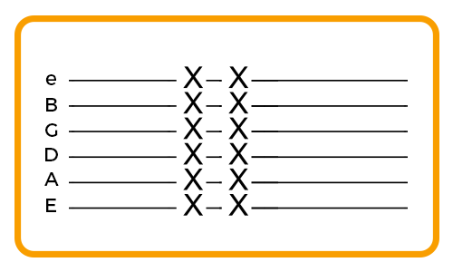 muted strings guitar tab