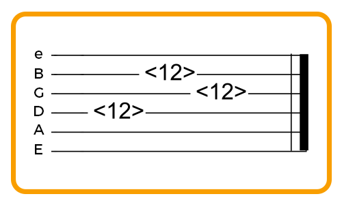 natural-harmonics-guitar-tab-example