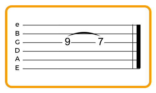 pull-off guitar tablature example