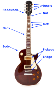 parts of the electric guitar