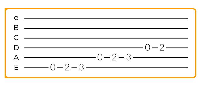 em-scale-guitar-tab